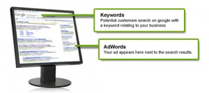 Adwords - PPC Advertising