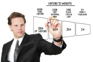 online marketing strategy - visitor conversion